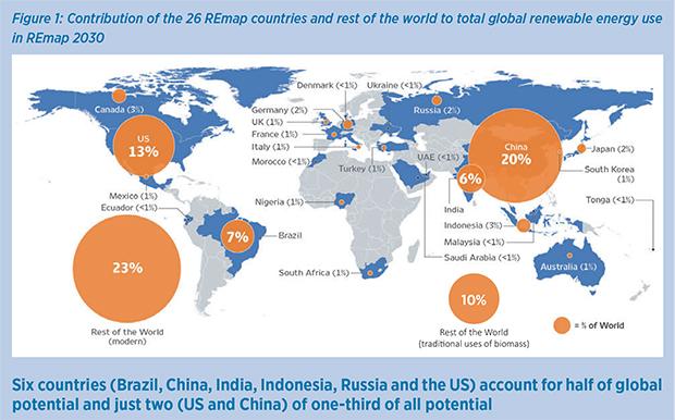 Renewable Energy Must Be Key Component Of U S Energy
